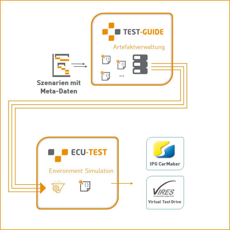 ECU-TEST Neuerungen 2020.3 Bild #07