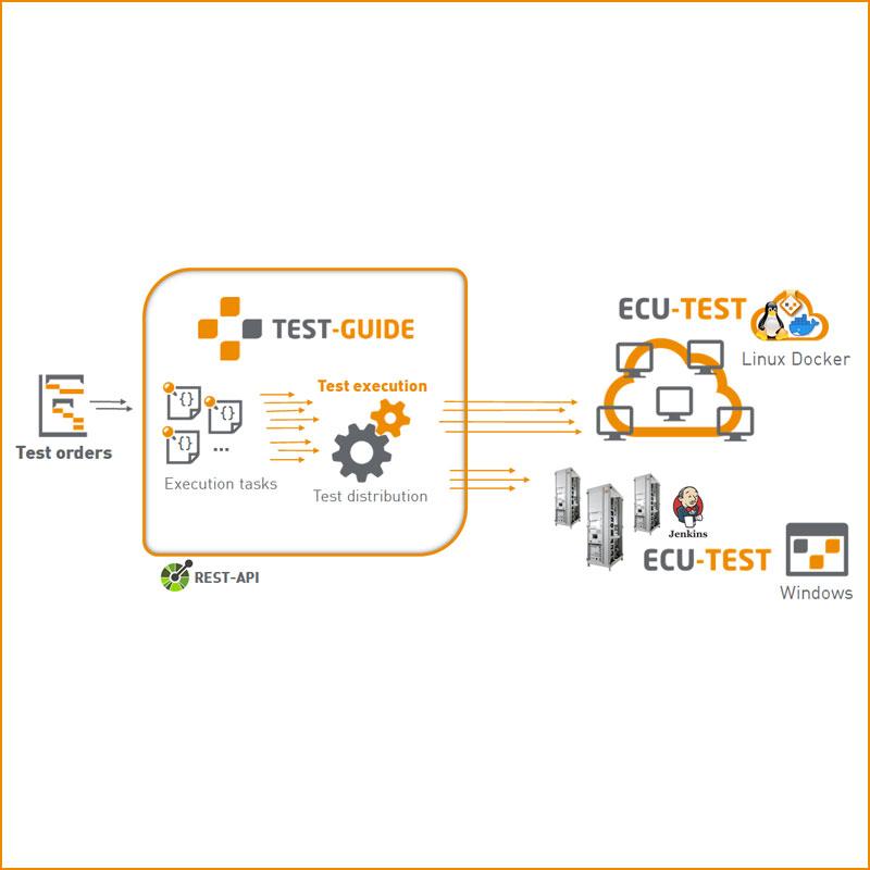 ECU-TEST News 2020.3 picture #16